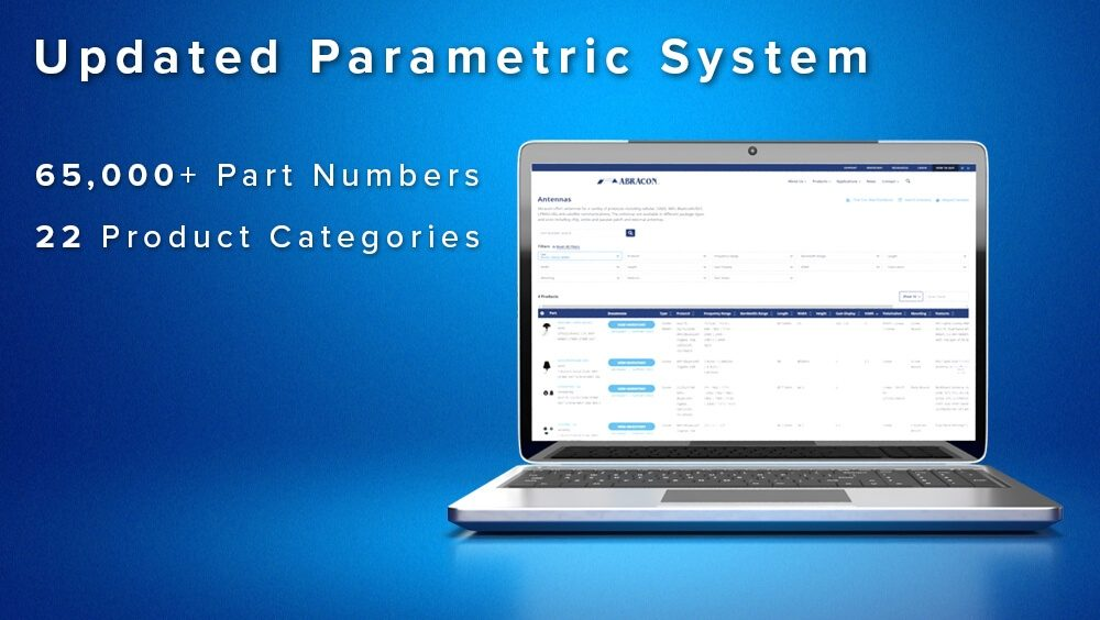 Updated Parametric System News Image