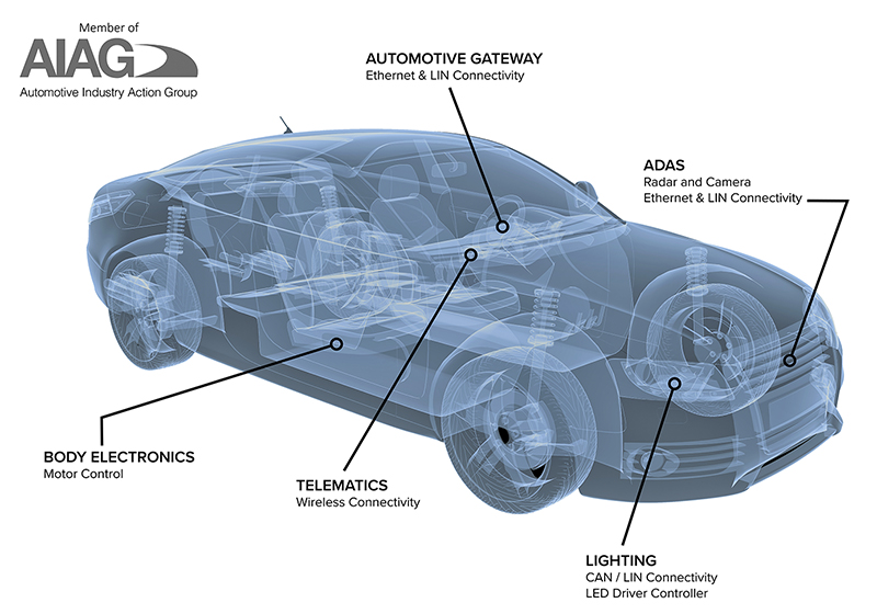 Automotive Diagram V3