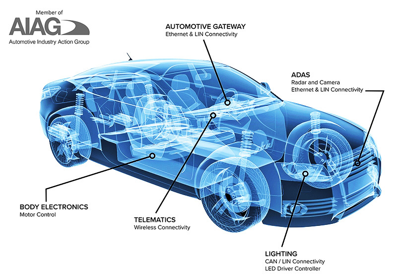 Automotive Diagram V4